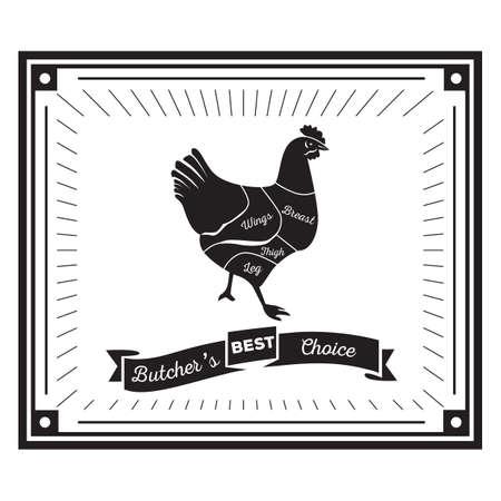 butcher chicken cuts diagram