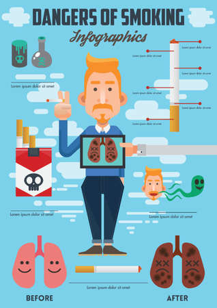Dangers of smoking design