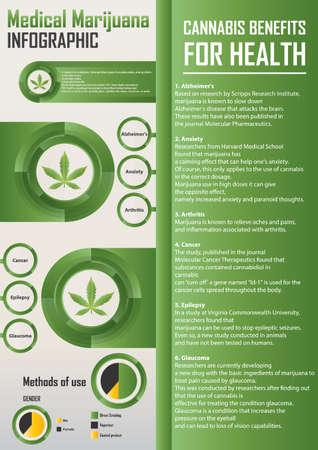 Ilustración de medical marijuana infographic design - Imagen libre de derechos