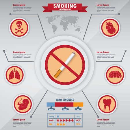 smoking infographic design