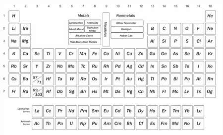 Illustration for chemical elements. - Royalty Free Image