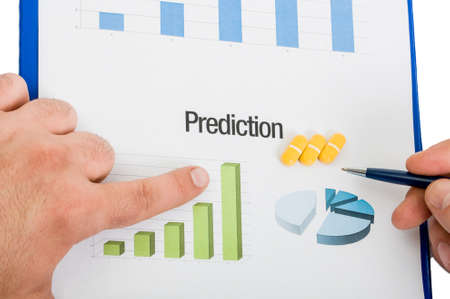 Prediction for vitamin sales on global marketing results.