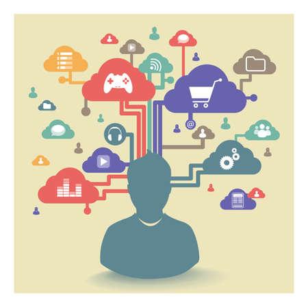 achat virtuel en ligne
