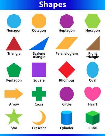 Photo pour set of 2D shapes vocabulary in english with their name clip art collection for child learning, colorful geometric shapes flash card of preschool kids, simple symbol geometric shapes for kindergarten - image libre de droit