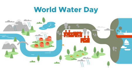Illustration pour World Water Day illustration of river landscape map with mountain, city, factory, and ocean. Clean safe waters concept for global awareness. - image libre de droit
