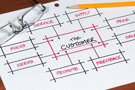 Photo for A business plan and project focusing on the customer - Royalty Free Image
