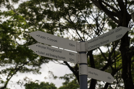 Directional Signs in th Park Grounds