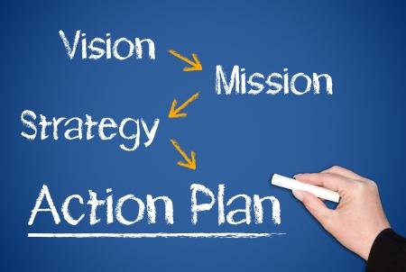 Photo pour Action Plan - image libre de droit