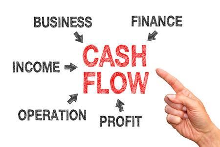 Photo pour Cash Flow - Business Concept - image libre de droit