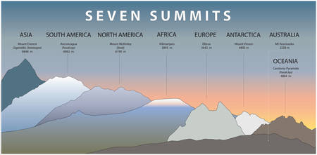 Illustration pour Seven summits of the Earth. Each continent represented by highest mountain with name and height. Vector infographic. - image libre de droit