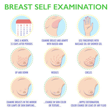 Ilustración de Breast self examination icon set. Breast cancer monthly exam infographics. Symptoms of mammary tumor. Cute colored style. Vector illustration. - Imagen libre de derechos