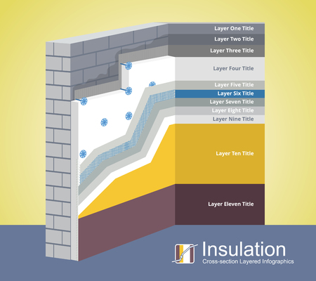 Cross-section layered infographics of a polystyrene thermal isolation. All layers scheme of exterior insulation from base to finishing. Simple colored EPS10 vector illustration optimized for easy color changes.