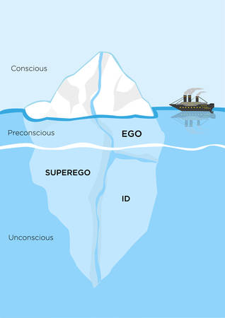 Ilustración de Iceberg Metaphor structural model for psyche. Diagram of id, superego and ego for defense or coping mechanism in Psychology where the submerged part is the unconscious mind. Editable Clip Art. - Imagen libre de derechos