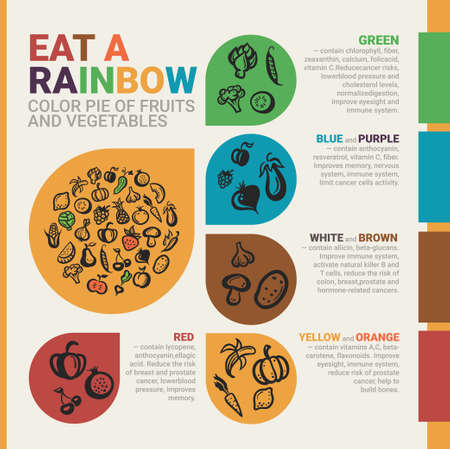 Vector illustration of healthy eating infographics poster with icons. Eat a rainbow
