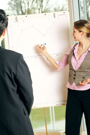 a group of businesspeople and a flipchart