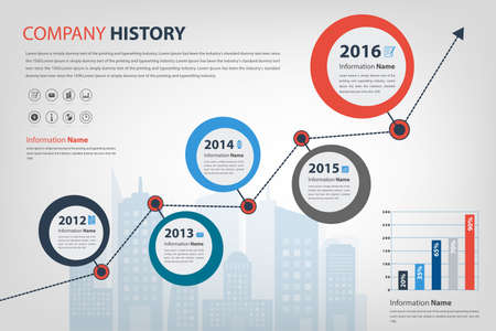 timeline & milestone company history infographic in vector style (eps10) presented in circle shape