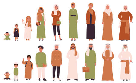 Illustration for Arab muslim man and woman in different ages vector illustration. Human life stages, childhood, youth, adulthood and senility. Children, young and elderly people flat characters isolated - Royalty Free Image