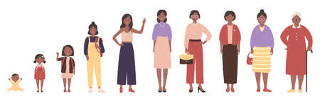 Illustration pour African american black woman in different ages vector illustration. Human life stages, childhood, youth, adulthood and senility. Children, young and elderly people flat characters isolated - image libre de droit