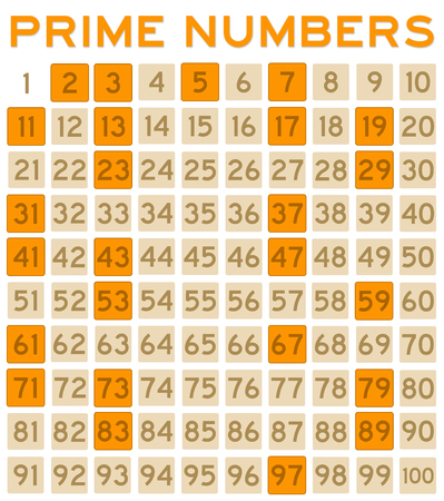 Photo for prime numbers illustration - Royalty Free Image