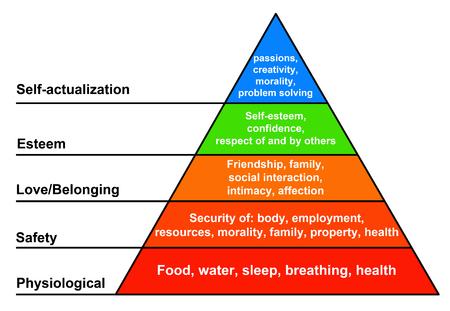 Foto de Hierarchy of needs illustration - Imagen libre de derechos