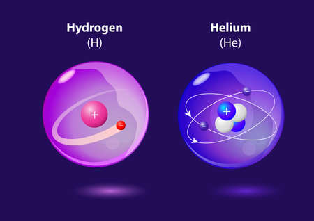 structure atom Helium and Hydrogen