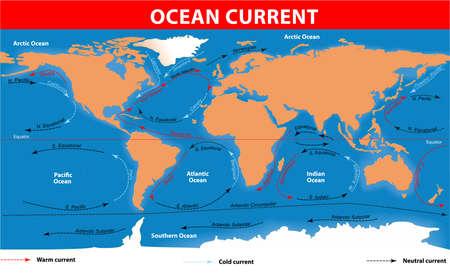 The ocean currents  Vector map