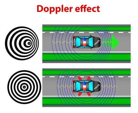 car police top view, Doppler effect