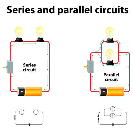Illustration pour Series and parallel circuits. In series are connected along a single path, so the same current flows through all of the components. Components connected in parallel are connected so the same voltage is applied to each component. - image libre de droit