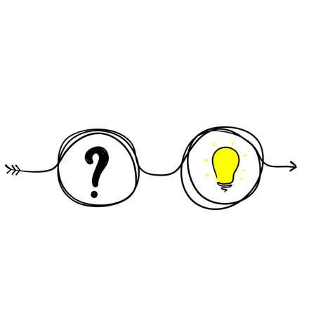 Illustration pour Simplifying the complex, confusion clarity or path. vector idea concept with lightbulbs doodle illustration - image libre de droit