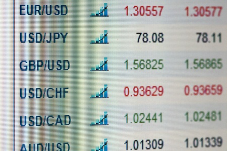 Indices of currencies on display.Exchange rates