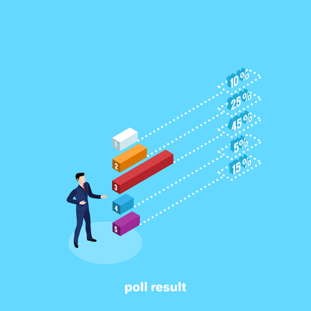 a man in a business suit demonstrates a horizontal dagger showing voting results, an isometric image