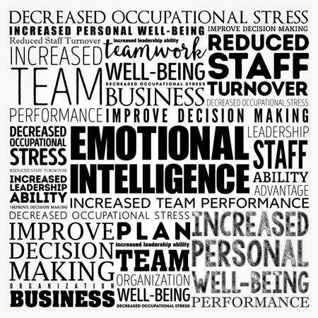 Emotional intelligence word cloud collage, business concept