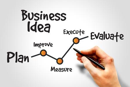 Photo pour Business Idea timeline plan concept - image libre de droit