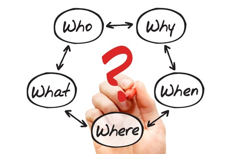 The 5 W Questions When What Which What Why, flow chart, business concept