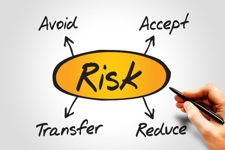 Risk management diagram, business concept