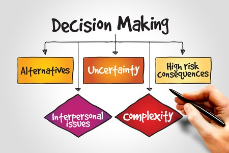Foto de Decision making flow chart process, business concept - Imagen libre de derechos