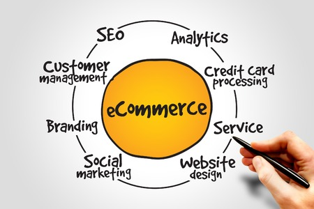 E-commerce process, business concept