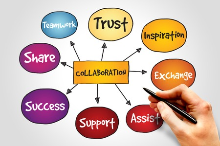Photo for Collaboration mind map, business concept - Royalty Free Image