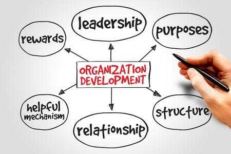 Foto de Organization development mind map, business concept - Imagen libre de derechos
