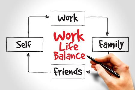 Photo for Work Life Balance mind map process concept - Royalty Free Image