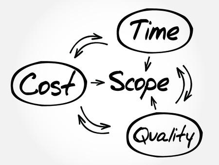 Illustration pour Project management process, business concept - image libre de droit