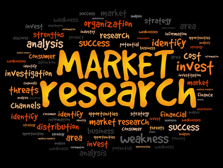 Market research word cloud, business concept