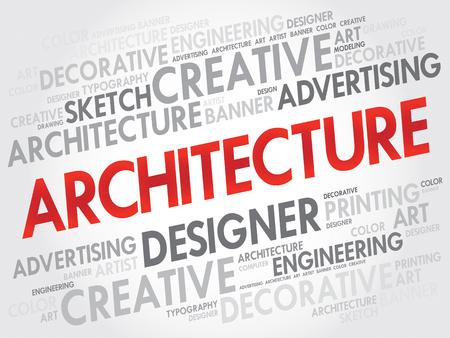 Architecture word cloud concept