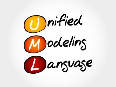 UML - Unified Modeling Language, acronym business concept