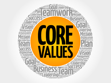 Core Values word cloud collage, business concept background