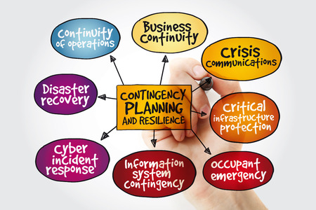 Foto de Contingency Planning and Resilience mind map business concept with marker - Imagen libre de derechos
