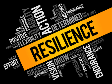 Resilience word cloud collage, business concept background