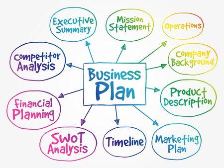 Illustration pour Business plan management mind map, strategy concept - image libre de droit