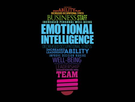 Emotional intelligence light bulb word cloud collage, business concept background