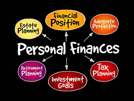 Illustration pour Personal finances strategy mind map, business concept - image libre de droit